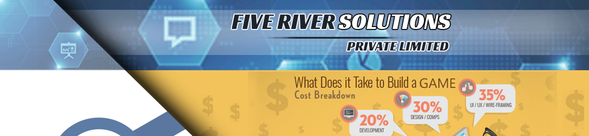 Five River Solutions, Islamabad, Pakistan